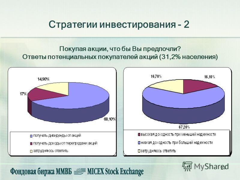 24 Стратегии инвестирования - 2 Покупая акции, что бы Вы предпочли? Ответы потенциальных покупателей акций (31,2% населения)