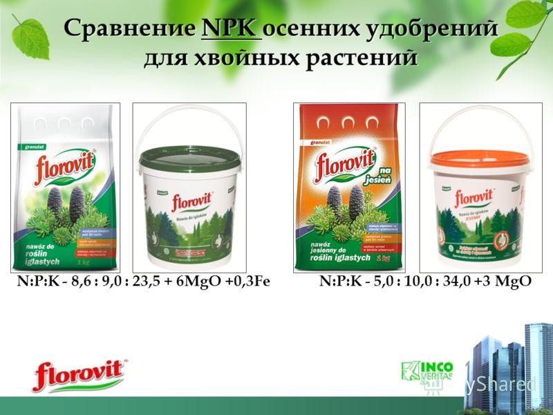 Сравнение NPK осенних удобрений для хвойных растений N:P:K - 8,6 : 9,0 : 23,5 + 6MgO +0,3Fe N:P:K - 5,0 : 10,0 : 34,0 +3 MgO