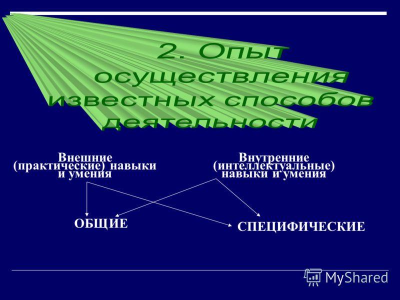 Внешние (практические) навыки и умения Внутренние (интеллектуальные) навыки и умения ОБЩИЕ СПЕЦИФИЧЕСКИЕ