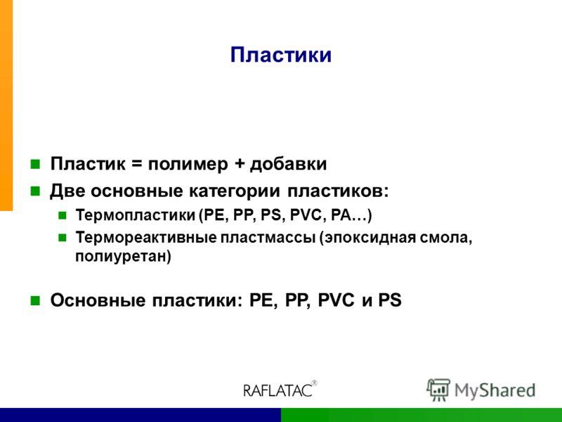 Пластики Пластик = полимер + добавки Две основные категории пластиков: Термопластики (PE, PP, PS, PVC, PA…) Термореактивные пластмассы (эпоксидная смола, полиуретан) Основные пластики: PE, PP, PVC и PS