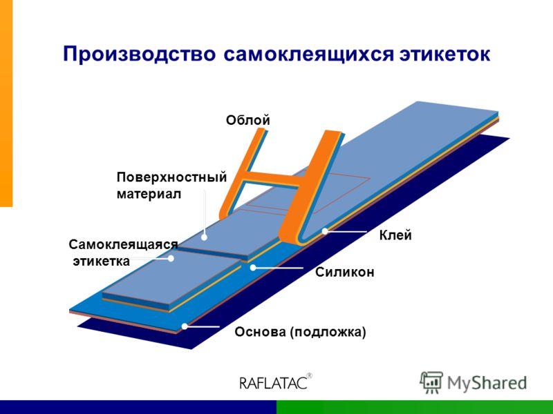 Производство самоклеящихся этикеток Клей Силикон Основа (подложка) Самоклеящаяся этикетка Облой Поверхностный материал