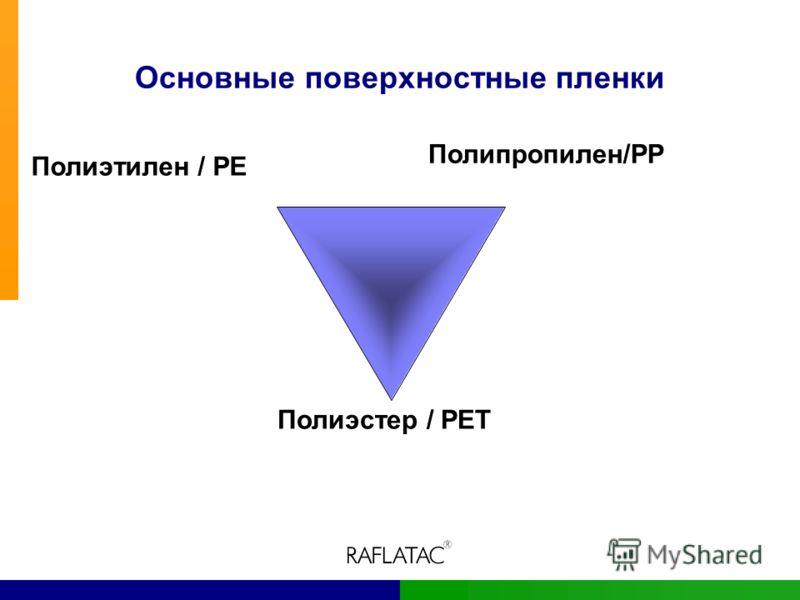 Основные поверхностные пленки Полиэтилен / PE Полипропилен/РР Полиэстер / PET