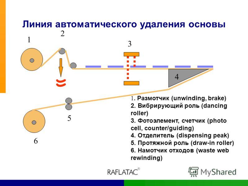 Линия автоматического удаления основы 1 2 3 4 5 6 1. Размотчик (unwinding, brake) 2. Вибрирующий роль (dancing roller) 3. Фотоэлемент, счетчик (photo cell, counter/guiding) 4. Отделитель (dispensing peak) 5. Протяжной роль (draw-in roller) 6. Намотчи
