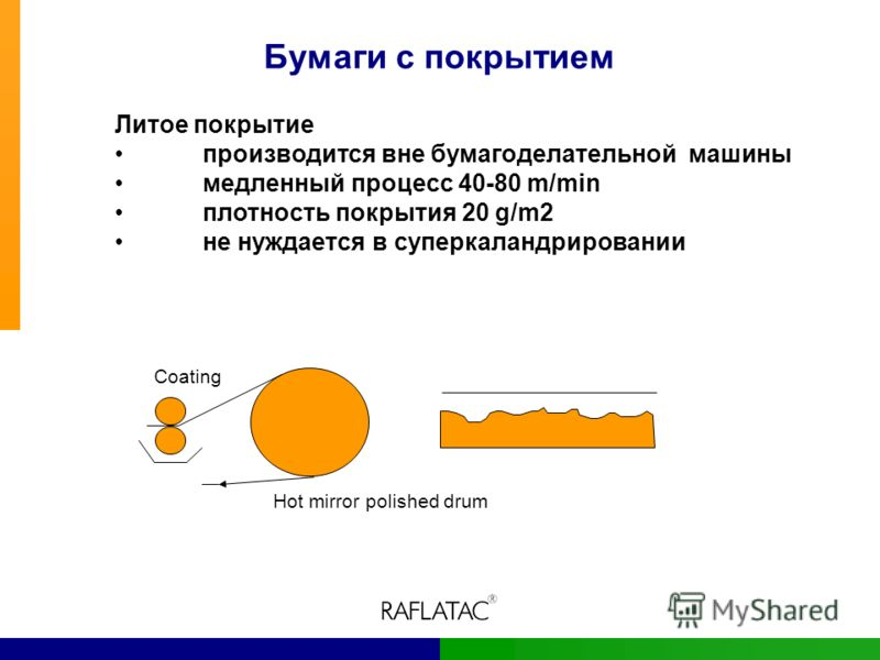 Литое покрытие производится вне бумагоделательной машины медленный процесс 40-80 m/min плотность покрытия 20 g/m2 не нуждается в суперкаландрировании Coating Hot mirror polished drum Бумаги с покрытием