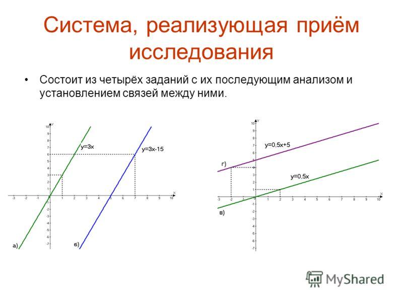 Система, реализующая приём исследования Состоит из четырёх заданий с их последующим анализом и установлением связей между ними.