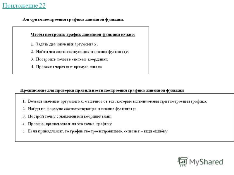 Приложение 22