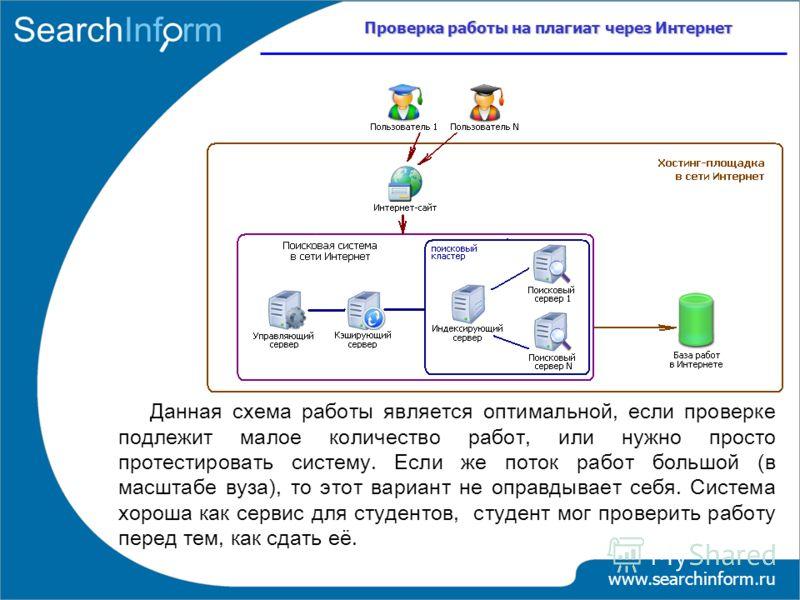 Проверка работы на плагиат через Интернет www.searchinform.ru Данная схема работы является оптимальной, если проверке подлежит малое количество работ, или нужно просто протестировать систему. Если же поток работ большой (в масштабе вуза), то этот вар