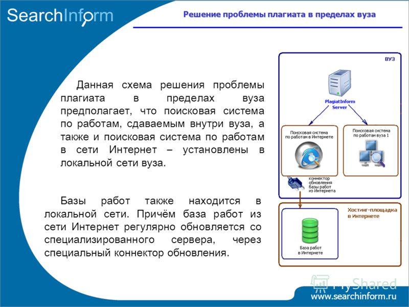 Решение проблемы плагиата в пределах вуза www.searchinform.ru Данная схема решения проблемы плагиата в пределах вуза предполагает, что поисковая система по работам, сдаваемым внутри вуза, а также и поисковая система по работам в сети Интернет – устан