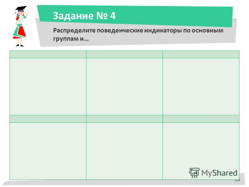 Задание 4 Распределите поведенческие индикаторы по основным группам и… 10