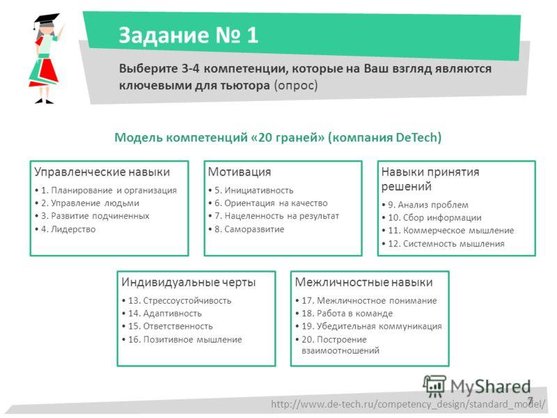 Задание 1 Выберите 3-4 компетенции, которые на Ваш взгляд являются ключевыми для тьютора (опрос) Управленческие навыки 1. Планирование и организация 2. Управление людьми 3. Развитие подчиненных 4. Лидерство Мотивация 5. Инициативность 6. Ориентация н