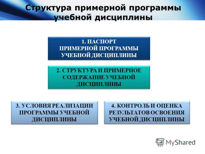 Структура примерной программы учебной дисциплины 1. ПАСПОРТ ПРИМЕРНОЙ ПРОГРАММЫ УЧЕБНОЙ ДИСЦИПЛИНЫ 1. ПАСПОРТ ПРИМЕРНОЙ ПРОГРАММЫ УЧЕБНОЙ ДИСЦИПЛИНЫ 2. СТРУКТУРА И ПРИМЕРНОЕ СОДЕРЖАНИЕ УЧЕБНОЙ ДИСЦИПЛИНЫ 3. УСЛОВИЯ РЕАЛИЗАЦИИ ПРОГРАММЫ УЧЕБНОЙ ДИСЦИП