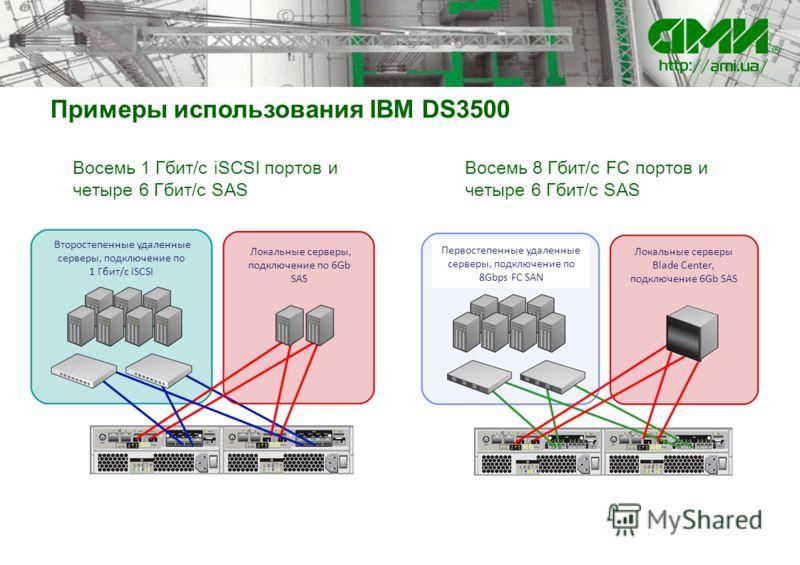 Примеры использования IBM DS3500 Восемь 1 Гбит/с iSCSI портов и четыре 6 Гбит/с SAS Восемь 8 Гбит/с FC портов и четыре 6 Гбит/с SAS Второстепенные удаленные серверы, подключение по 1 Гбит/с iSCSI Локальные серверы, подключение по 6Gb SAS Локальные се