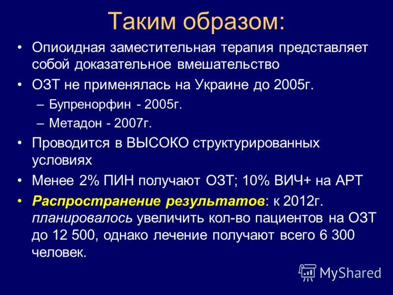 Таким образом: Опиоидная заместительная терапия представляет собой доказательное вмешательство ОЗТ не применялась на Украине до 2005г. –Бупренорфин - 2005г. –Метадон - 2007г. Проводится в ВЫСОКО структурированных условиях Менее 2% ПИН получают ОЗТ; 1