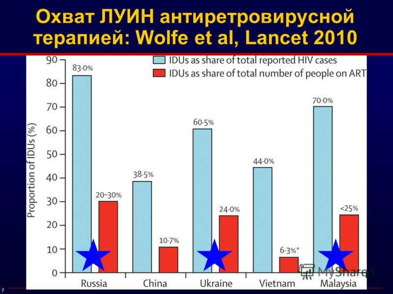 7 Охват ЛУИН антиретровирусной терапией: Wolfe et al, Lancet 2010