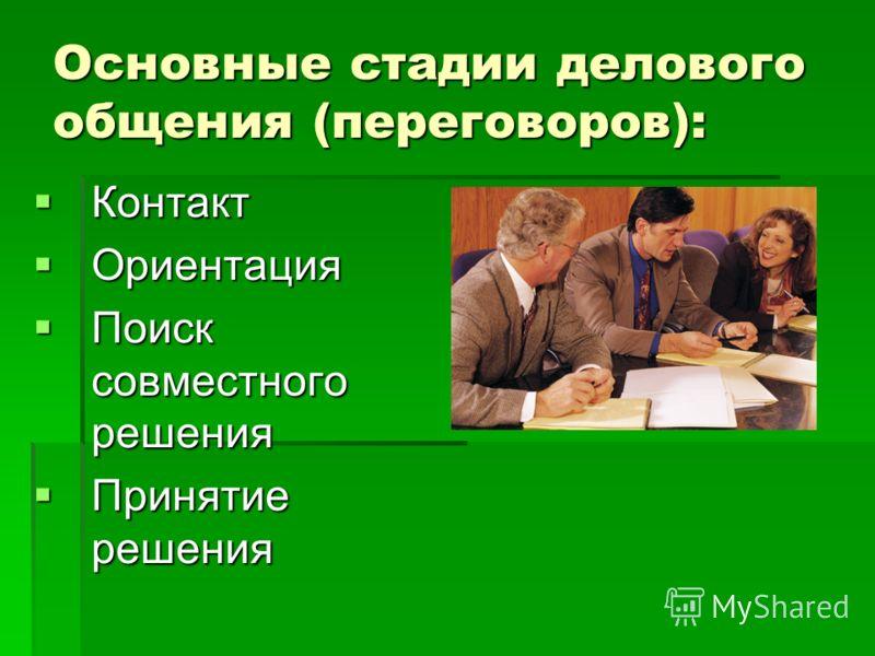 Основные стадии делового общения (переговоров): Контакт Контакт Ориентация Ориентация Поиск совместного решения Поиск совместного решения Принятие решения Принятие решения