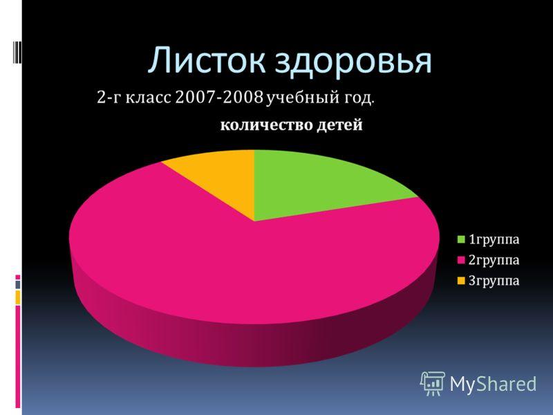 Листок здоровья 2-г класс 2007-2008 учебный год.