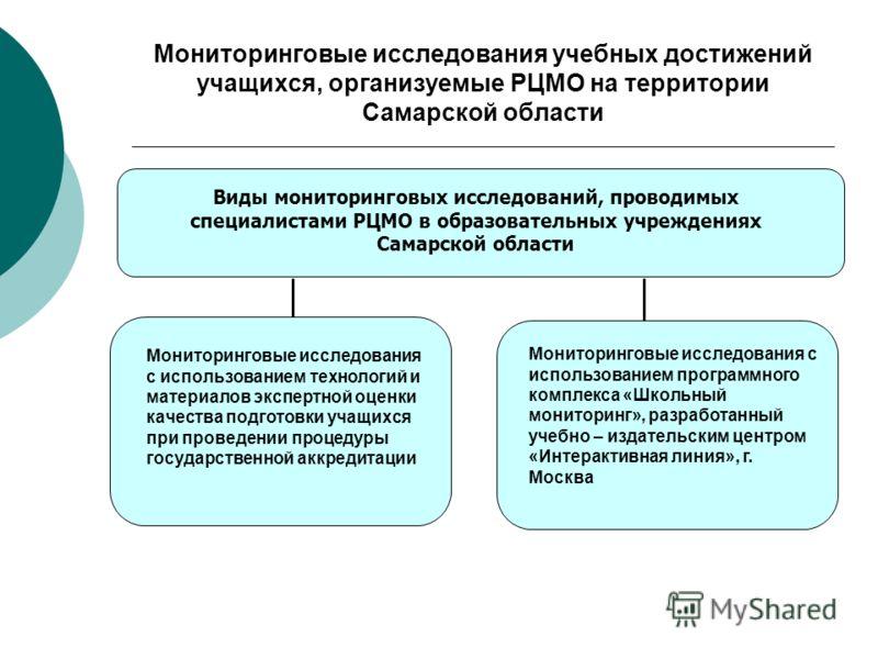 Мониторинговые исследования учебных достижений учащихся, организуемые РЦМО на территории Самарской области Виды мониторинговых исследований, проводимых специалистами РЦМО в образовательных учреждениях Самарской области Мониторинговые исследования с и