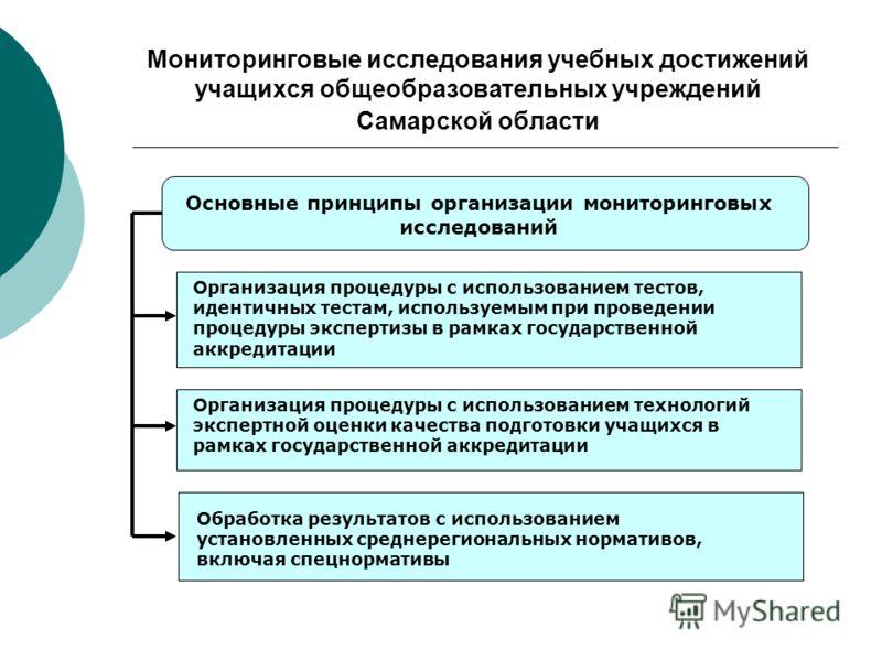 Мониторинговые исследования учебных достижений учащихся общеобразовательных учреждений Самарской области Обработка результатов с использованием установленных среднерегиональных нормативов, включая спецнормативы Основные принципы организации мониторин