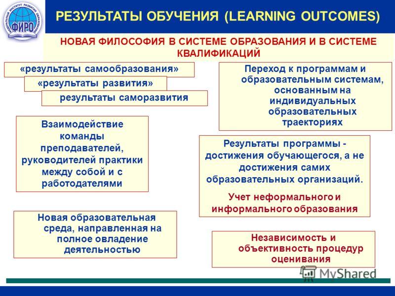 РЕЗУЛЬТАТЫ ОБУЧЕНИЯ (LEARNING OUTCOMES) «результаты самообразования» «результаты развития» результаты саморазвития Новая образовательная среда, направленная на полное овладение деятельностью Переход к программам и образовательным системам, основанным