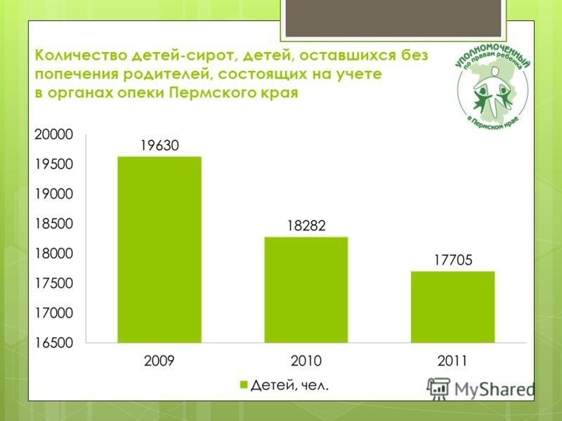 Количество детей-сирот, детей, оставшихся без попечения родителей, состоящих на учете в органах опеки Пермского края