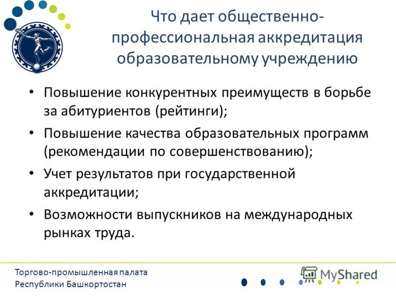 Что дает общественно- профессиональная аккредитация образовательному учреждению Торгово-промышленная палата Республики Башкортостан Повышение конкурентных преимуществ в борьбе за абитуриентов (рейтинги); Повышение качества образовательных программ (р