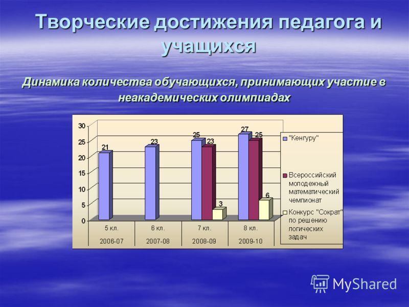 Динамика количества обучающихся, принимающих участие в неакадемических олимпиадах Творческие достижения педагога и учащихся