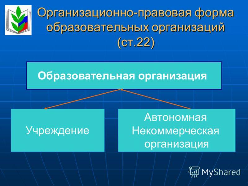 Организационно-правовая форма образовательных организаций (ст.22) Образовательная организация Учреждение Автономная Некоммерческая организация