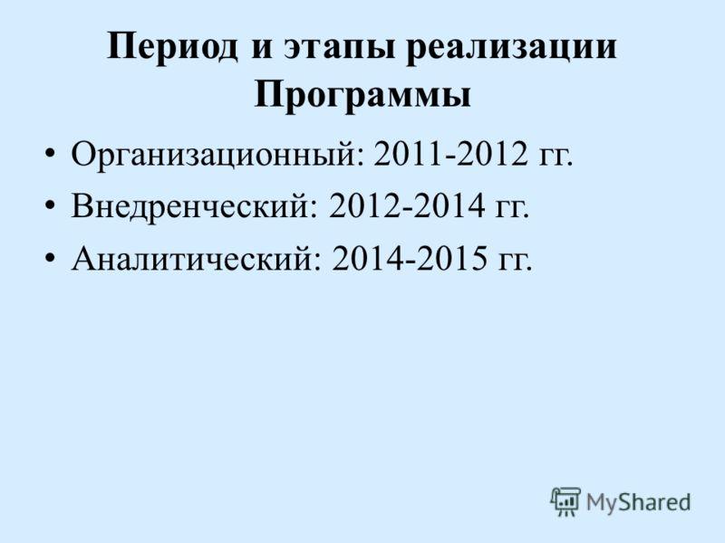 Период и этапы реализации Программы Организационный: 2011-2012 гг. Внедренческий: 2012-2014 гг. Аналитический: 2014-2015 гг.