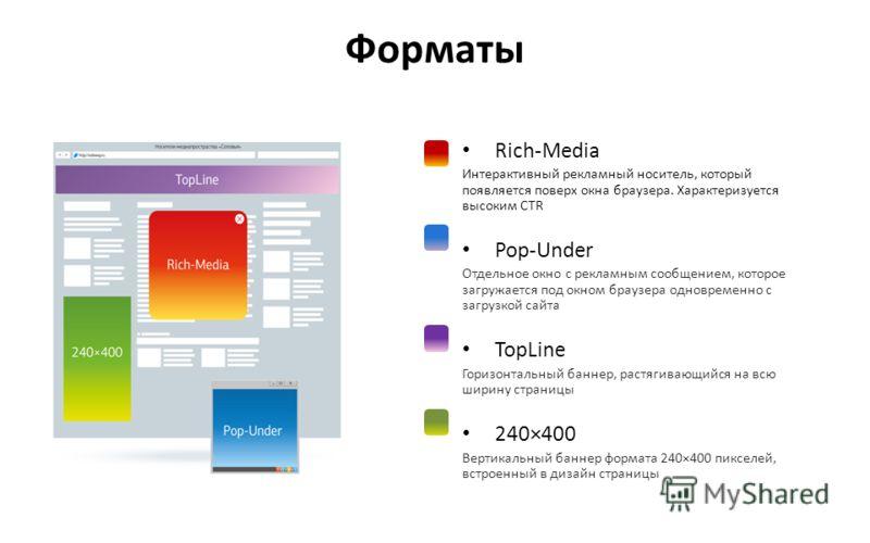 Форматы Rich-Media Интерактивный рекламный носитель, который появляется поверх окна браузера. Характеризуется высоким CTR Pop-Under Отдельное окно с рекламным сообщением, которое загружается под окном браузера одновременно с загрузкой сайта TopLine Г