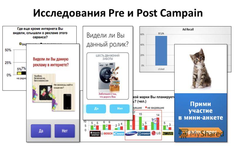 Исследования Pre и Post Campain