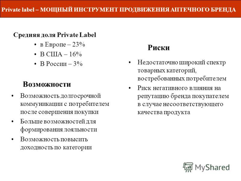 Средняя доля Private Label в Европе – 23% В США – 16% В России – 3% Возможность долгосрочной коммуникации с потребителем после совершения покупки Больше возможностей для формирования лояльности Возможность повысить доходность по категории Возможности