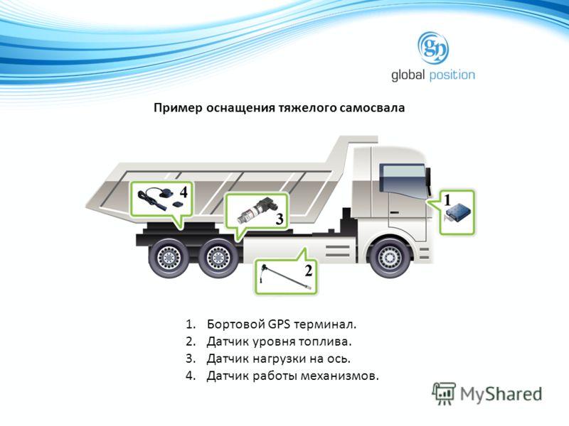Пример оснащения тяжелого самосвала 1.Бортовой GPS терминал. 2.Датчик уровня топлива. 3.Датчик нагрузки на ось. 4.Датчик работы механизмов.