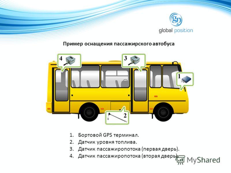Пример оснащения пассажирского автобуса 1.Бортовой GPS терминал. 2.Датчик уровня топлива. 3.Датчик пассажиропотока (первая дверь). 4.Датчик пассажиропотока (вторая дверь).