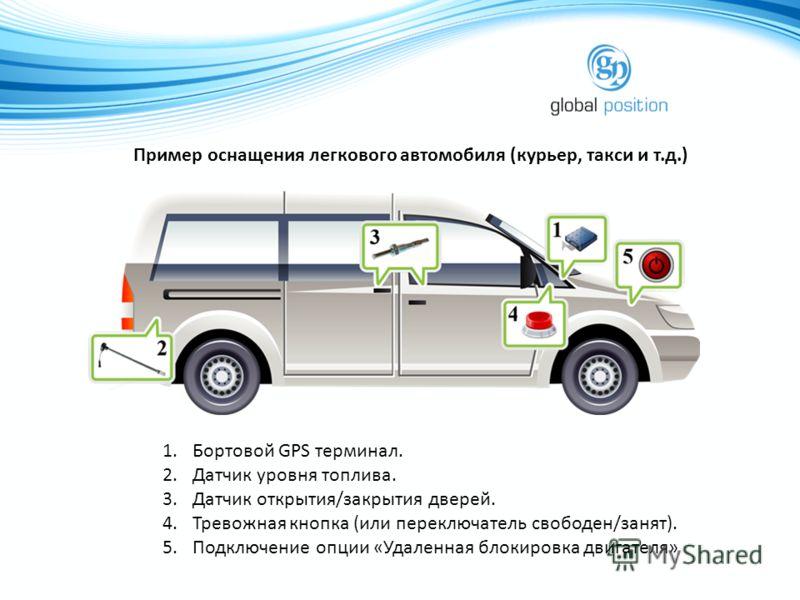 Пример оснащения легкового автомобиля (курьер, такси и т.д.) 1.Бортовой GPS терминал. 2.Датчик уровня топлива. 3.Датчик открытия/закрытия дверей. 4.Тревожная кнопка (или переключатель свободен/занят). 5.Подключение опции «Удаленная блокировка двигате