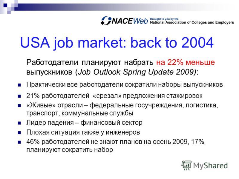USA job market: back to 2004 Работодатели планируют набрать на 22% меньше выпускников (Job Outlook Spring Update 2009): Практически все работодатели сократили наборы выпускников 21% работодателей «срезал» предложения стажировок «Живые» отрасли – феде
