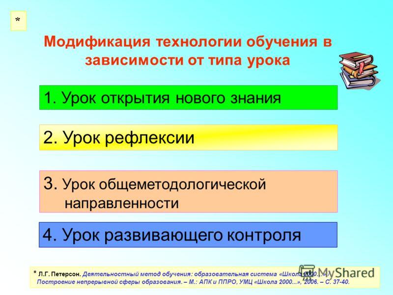 1. Урок открытия нового знания 2. Урок рефлексии 3. Урок общеметодологической направленности 4. Урок развивающего контроля * Л.Г. Петерсон. Деятельностный метод обучения: образовательная система «Школа 2000…» / Построение непрерывной сферы образовани