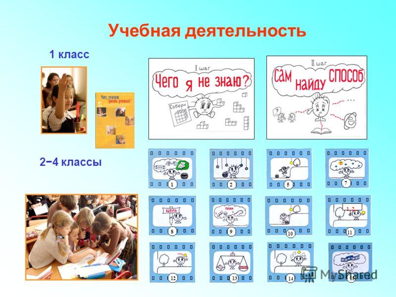 Смайлики Учебная деятельность 1 класс 2 7 8 12 13 9 10 15 14 5 1 1. 2. 11 24 классы
