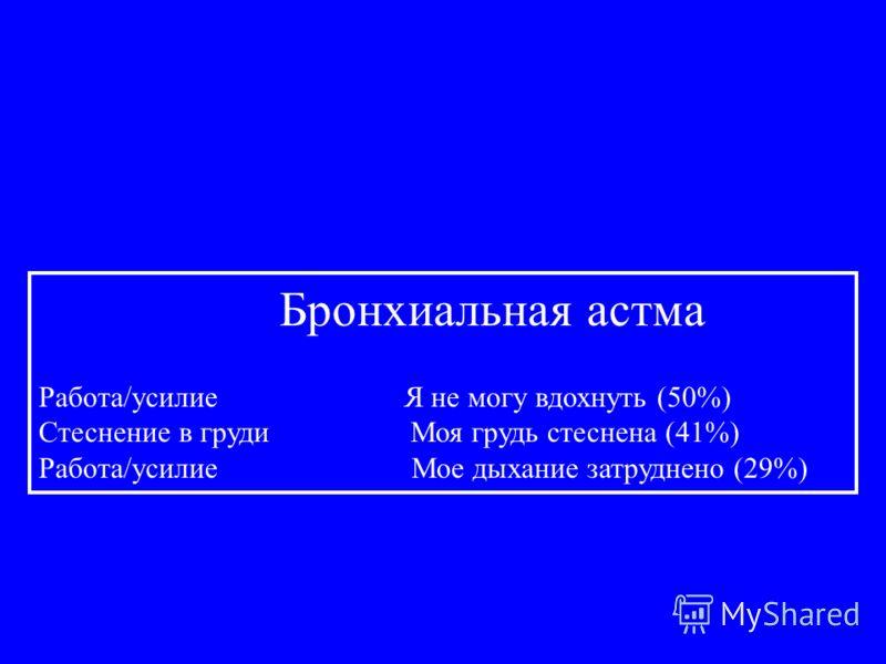 Бронхиальная астма Работа/усилие Я не могу вдохнуть (50%) Стеснение в груди Моя грудь стеснена (41%) Работа/усилие Мое дыхание затруднено (29%)