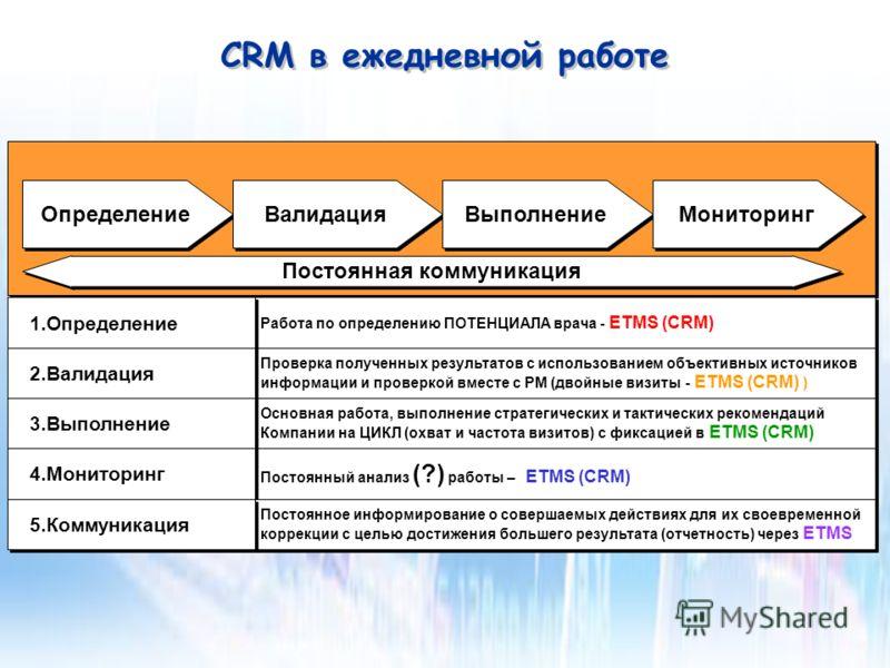 CRM в ежедневной работе Определение Валидация Выполнение Мониторинг Постоянная коммуникация Работа по определению ПОТЕНЦИАЛА врача - ETMS (CRM) Проверка полученных результатов с использованием объективных источников информации и проверкой вместе с РМ