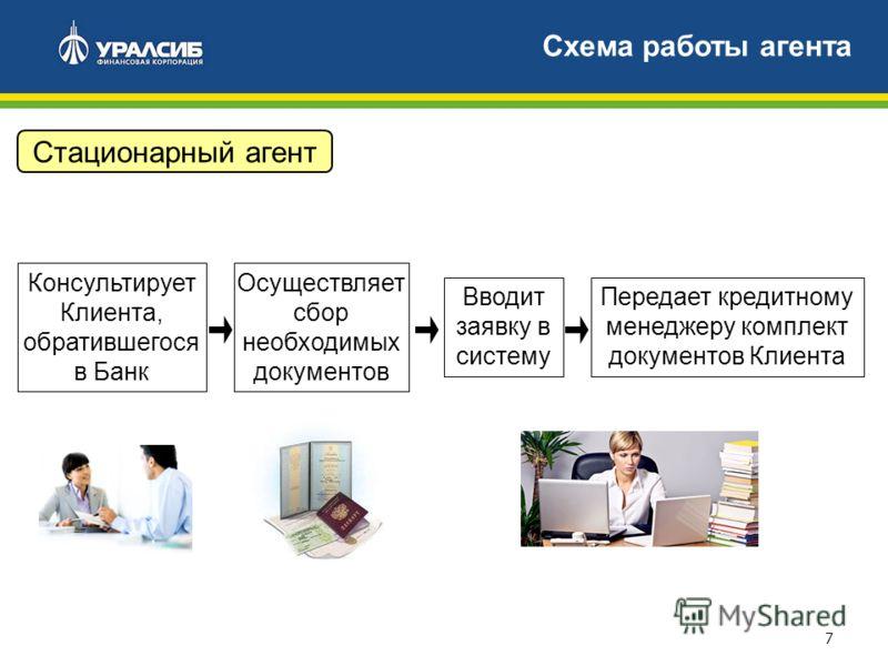 7 Схема работы агента Стационарный агент Вводит заявку в систему Передает кредитному менеджеру комплект документов Клиента Консультирует Клиента, обратившегося в Банк Осуществляет сбор необходимых документов
