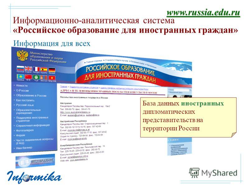 Информация для всех Информационно-аналитическая система «Российское образование для иностранных граждан» www.russia.edu.ru База данных иностранных дипломатических представительств на территории России