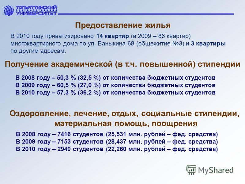Предоставление жилья В 2010 году приватизировано 14 квартир (в 2009 – 86 квартир) многоквартирного дома по ул. Баныкина 68 (общежитие 3) и 3 квартиры по другим адресам. Оздоровление, лечение, отдых, социальные стипендии, материальная помощь, поощрени