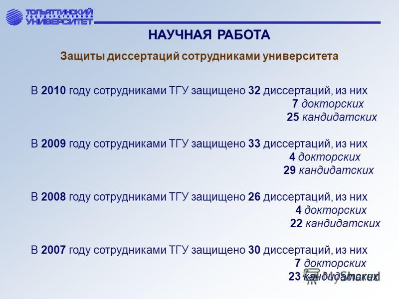 Защиты диссертаций сотрудниками университета В 2010 году сотрудниками ТГУ защищено 32 диссертаций, из них 7 докторских 25 кандидатских В 2009 году сотрудниками ТГУ защищено 33 диссертаций, из них 4 докторских 29 кандидатских В 2008 году сотрудниками