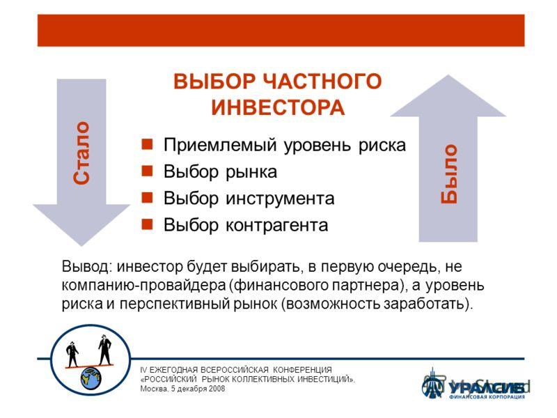 IV ЕЖЕГОДНАЯ ВСЕРОССИЙСКАЯ КОНФЕРЕНЦИЯ «РОССИЙСКИЙ РЫНОК КОЛЛЕКТИВНЫХ ИНВЕСТИЦИЙ», Москва, 5 декабря 2008 Приемлемый уровень риска Выбор рынка Выбор инструмента Выбор контрагента Стало Было ВЫБОР ЧАСТНОГО ИНВЕСТОРА Вывод: инвестор будет выбирать, в п
