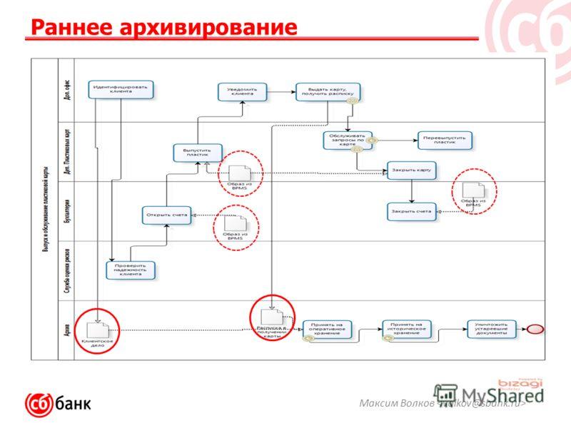 Раннее архивирование Максим Волков