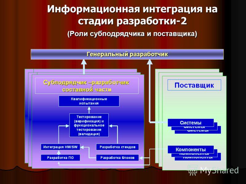 Информационная интеграция на стадии разработки-2 (Роли субподрядчика и поставщика ) Генеральный разработчик