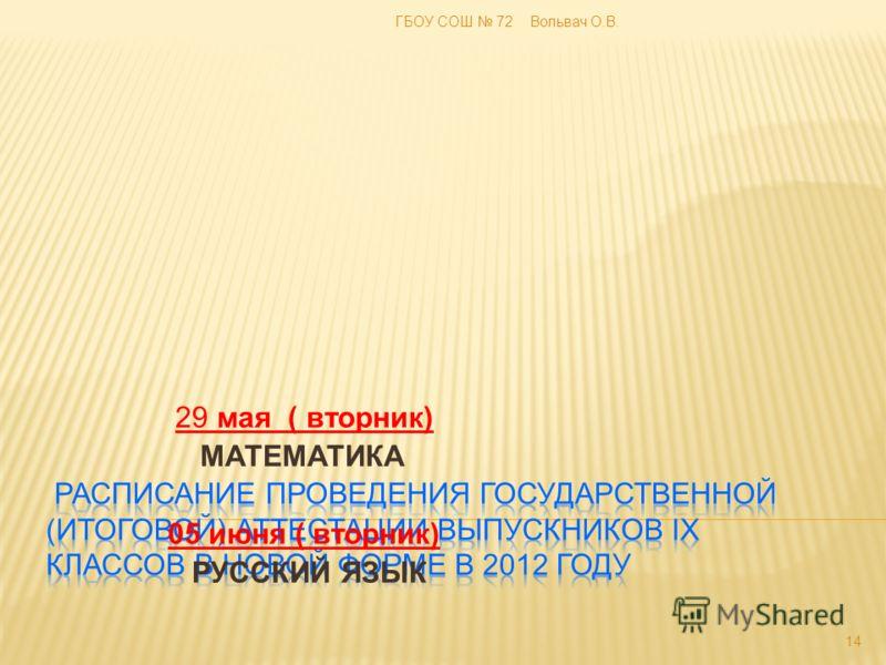 29 мая ( вторник) МАТЕМАТИКА 05 июня ( вторник) РУССКИЙ ЯЗЫК 14 ГБОУ СОШ 72 Вольвач О.В.