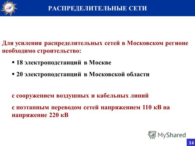 РАСПРЕДЕЛИТЕЛЬНЫЕ СЕТИ Для усиления распределительных сетей в Московском регионе необходимо строительство: 18 электроподстанций в Москве 20 электроподстанций в Московской области с сооружением воздушных и кабельных линий с поэтапным переводом сетей н
