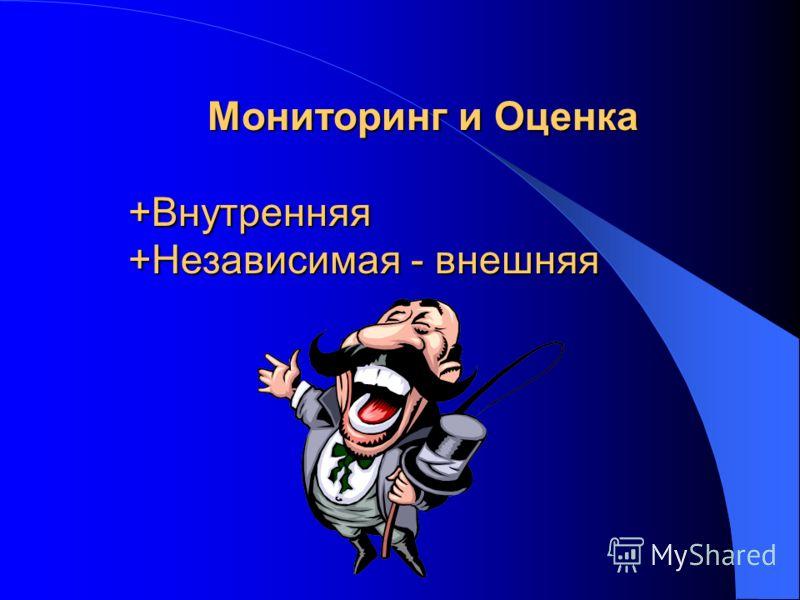 Коммуникация: + Внутригрупповая + Межгрупповая + Межкоалиционная + Коммуникация с международными партнерами