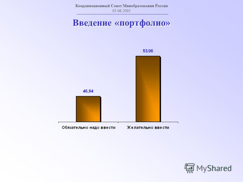 Введение «портфолио» Координационный Совет Минобразования России 03.06.2003
